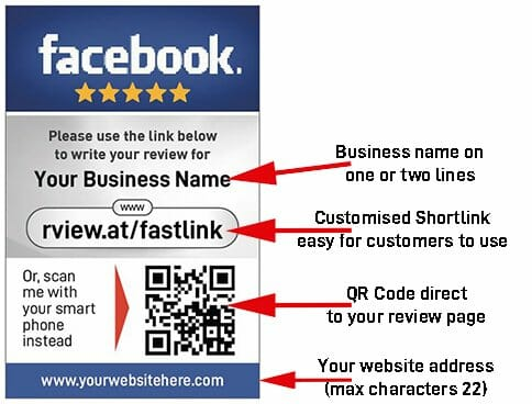 2020 Facebook Review Cards Explainer front