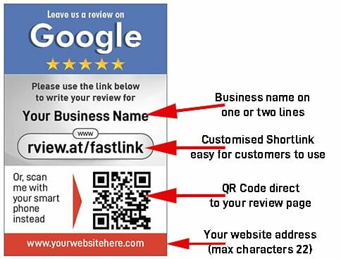 2020 Google Review Cards Explainer front